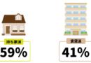 【300人に聞きました】持ち家VS賃貸~あなたはどっち派?