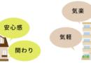 【300人に聞きました】あなたが東京都で住みたいのは何区?