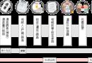 【相続の手続き】流れ・スケジュールと期限